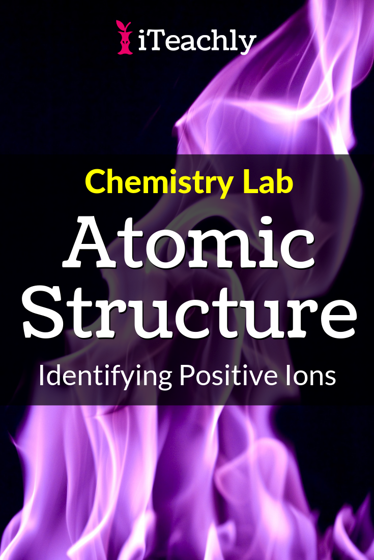 Atomic Structure Lab - Identifying Positive Ions - introduction to atomic structure worksheet unit atomic structure worksheet answers atomic structure worksheet 8th grade answer key basic atomic structure worksheet answer sheet atomic structure quiz pdf the 3 particles of the atom are the number of protons in one atom of an element determines the atoms protons neutrons and electrons practice worksheet atomic structure worksheet 7th grade atomic structure worksheet label the parts of an atom on the diagram below atomic structure worksheet 8th grade answer key