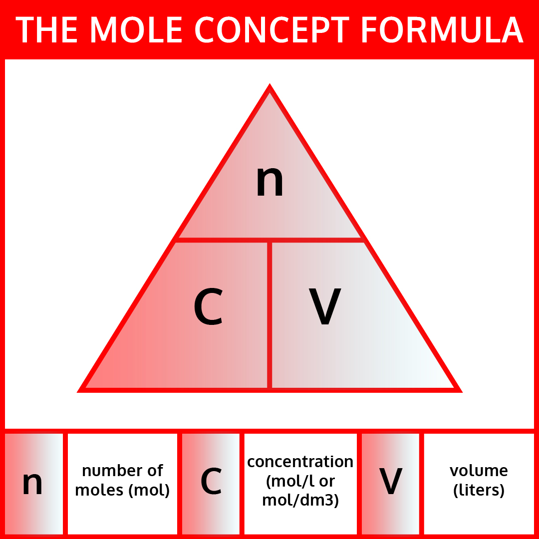 mole conversion worksheet mole ratio worksheet mole calculation worksheet mole conversion worksheet with answers mole conversion worksheet answers worksheet mole problems mole worksheets mole worksheet mole ratio worksheet with answers mole ratio worksheet answers mole calculation worksheet answers mole worksheet with answers mole worksheet chemistry mole problems worksheet with answers mole conversion worksheet answer key worksheet mole/mass problems mole worksheet answer key worksheet on mole concept mole worksheet 1 mole worksheet #1 mole ratio worksheet answer key mole concept worksheet mole worksheet 2 mole worksheet #2 mole conversion worksheet chemistry 1b answers mole conversion worksheet #1 answer key mole worksheet chemistry answers mole worksheet 2 answer key mole worksheet #2 answer key mole worksheet #1 answer key mole review worksheet mole lab worksheet mole conversion worksheet key mole fraction worksheet mole worksheet #2 answer key with work mole relationships worksheet answers mole practice worksheet answers mole concept worksheet with answers mole worksheet dimensional analysis 2 answers mole practice worksheet answer key the mole worksheet chemistry the mole worksheet answers the mole worksheet the mole webquest worksheet answer key the mole concept worksheet the mole and volume worksheet answers the mole and volume worksheet answer key the mole and volume worksheet the mole and molar mass worksheet answers the mole and molar mass worksheet the mole and molar mass the mole and avogadro's number worksheet answers the mole and avogadro's number worksheet the mega mole worksheet answers with work the mega mole worksheet answers mole mass conversion worksheet molarity worksheet with answers molarity worksheet chemistry molarity worksheet answers chemistry molarity worksheet answers molarity worksheet answer key chemistry molarity worksheet answer key molarity worksheet 2 molarity worksheet #2 answer key molarity worksheet #2 molarity worksheet #1 answer key molarity worksheet #1 molarity worksheet molarity problems worksheet answers with work molarity problems worksheet answers molarity problems worksheet answer key molarity practice worksheet answers molarity practice worksheet answer key molarity practice worksheet molarity calculations worksheet answers molarity calculations worksheet molarity and molality worksheet answer key molarity (m) worksheet molar mass worksheet with answers molar mass worksheet chemistry molar mass worksheet answers molar mass worksheet answer key with work molar mass worksheet answer key molar mass worksheet and key molar mass worksheet molar mass problems worksheet molar mass chem worksheet 11-2 answer key molar mass calculations worksheet introduction to the mole worksheet answers introduction to the mole worksheet grams moles and molecular mass worksheet answers color by number the mole worksheet answer key chemistry unit 5 the mole worksheet answers