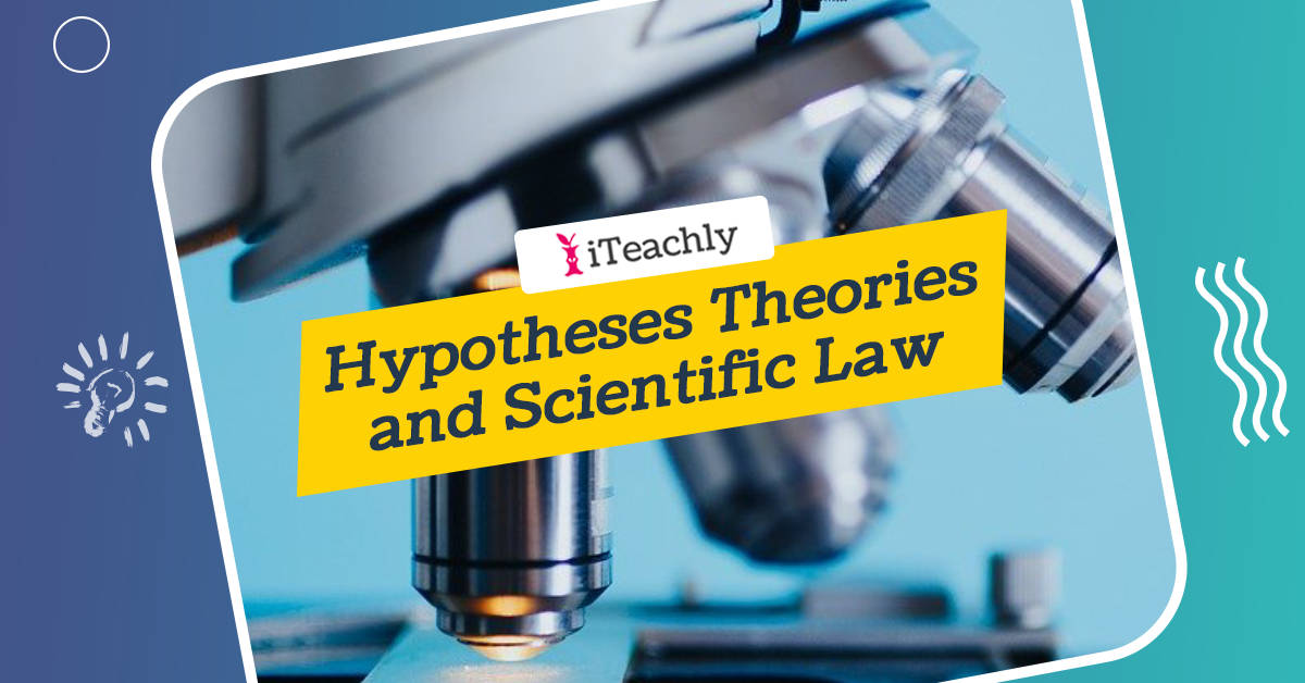 Hypotheses Theories and Scientific Law