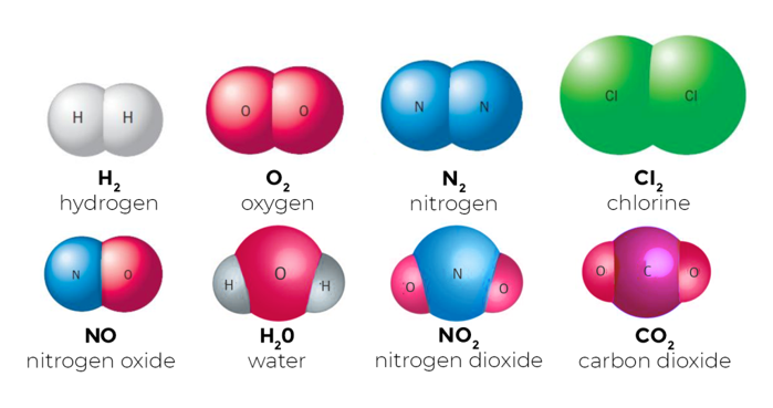 Molecules, Compounds
