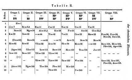 periodic table chemistry worksheet, chemistry the periodic table worksheet answers, chemistry periodic table worksheet answer key, chemistry the periodic table and periodicity worksheet answers, chemistry periodic table ions and isotopes worksheet, trends in the periodic table, chemistry worksheet answers, the periodic table chemistry worksheet, chemistry the periodic table worksheet fill in the blank, chemistry periodic table review worksheet, chemistry periodic table trends worksheet, worksheet periodic table trends chemistry a study of matter, chemical reactivity periodic table, chemistry periodic table activity, chemistry periodic table activity answer key, chemistry periodic table activity answers, periodic table coloring activity chemistry, periodic table chemistry, periodic table of chemistry, periodic table in chemistry, periodic table element labeled, periodic table element song, periodic table element s, periodic table element a, periodic table element groups, periodic table ap chemistry, periodic table element 115, periodic table element numbers, periodic table element names and symbols, periodic table element types, periodic table element mass, periodic table element definition, periodic table chemistry regents, periodic table element quiz, periodic table chemistry definition, periodic table element 6, periodic table element 11, periodic table organic chemistry, periodic table element 7, periodic table element symbols, periodic table chemistry reference table, periodic table element gold, periodic table element w, periodic table element e, periodic table element 14, periodic table element properties, periodic table element 118