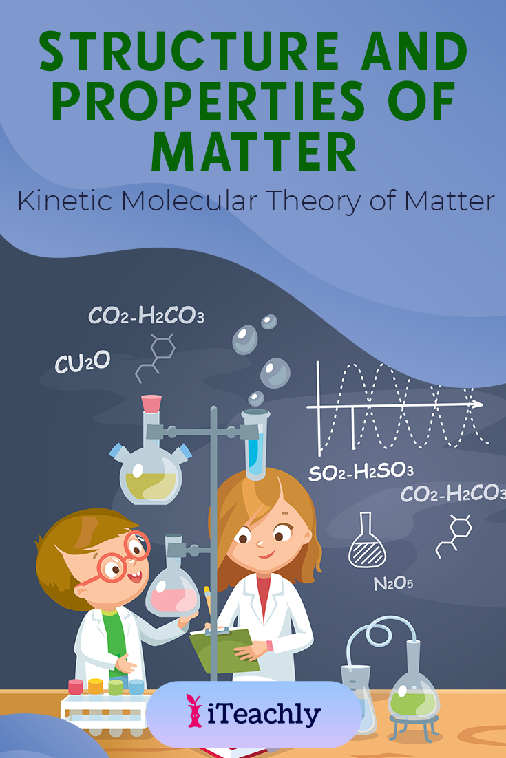 Kinetic Molecular Theory of Matter Chemistry Worksheet